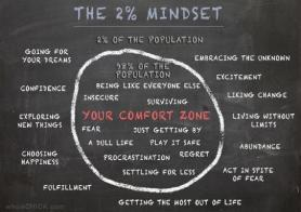 I am always outside my confort zone!